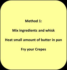 method sheet
